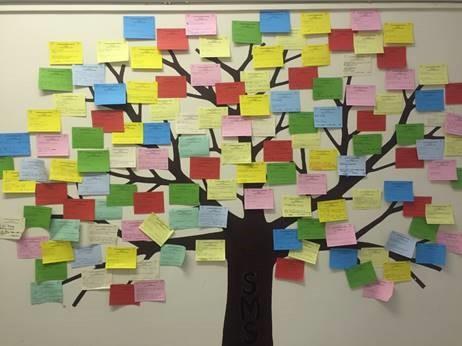 smsc tree