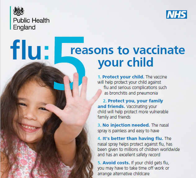 Year 7 Flu Vaccinations – 5 November